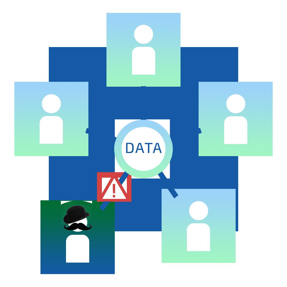 сигурност на данни
